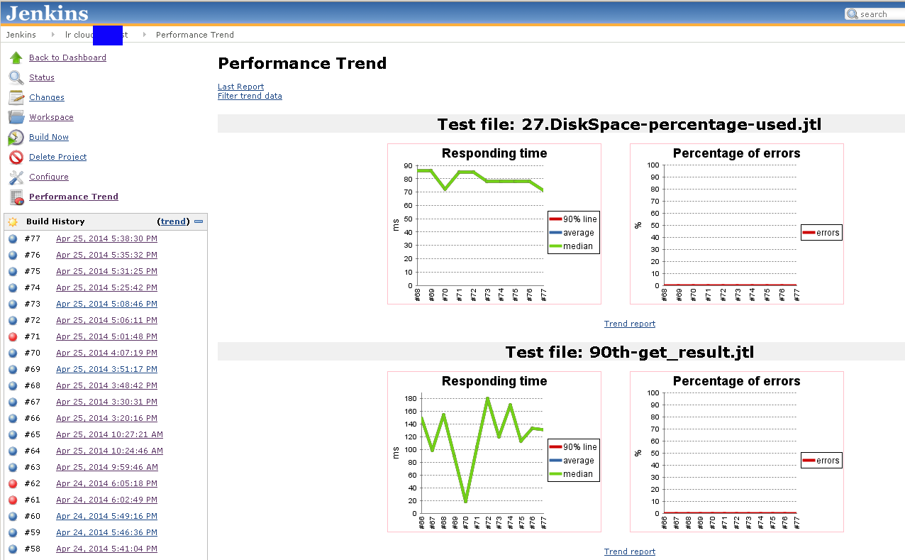 jenkins_graphs_full_screen_example